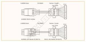 Datový kabel s interface RS232 - 1