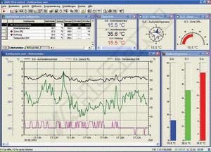 Software AHLBORN WinControl1   Česky, Anglicky, Německy