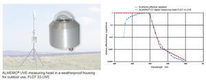 snímač intenzity UVE záření ALMEMO FLD7 33-UVE - 1