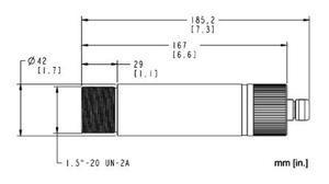 Pyrometry AMiR pro bezdotykové měření teplot - 2