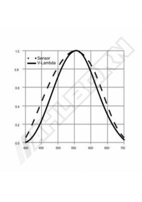 Snímač intenzity osvětlení FLA613VLK - 2