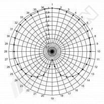 Snímač intenzity osvětlení FLA613VLK - 3