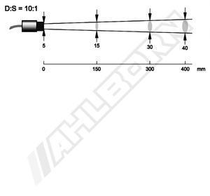 Infračidlo pro bezkontaktní měření teploty FIAD43 - 3