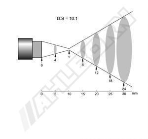 Infračidlo pro bezkontaktní měření teploty FIAD43 - 4